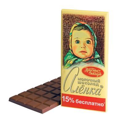 "Milk Сhocolate bar ""Alenka"" 200g"